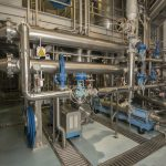 What are the main types of flow control for liquids?