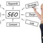 How to Hire an Affordable SEO Expert In Your City