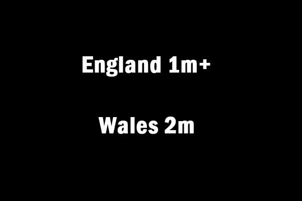 Social Distancing Engalnd and Wales